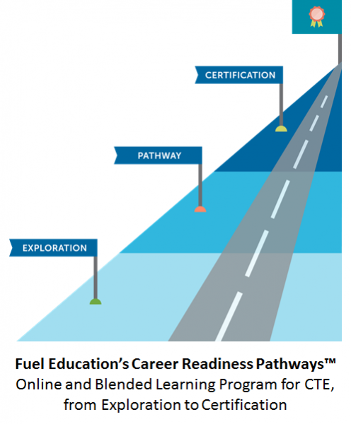 Fuel Education's Career Readiness Pathways